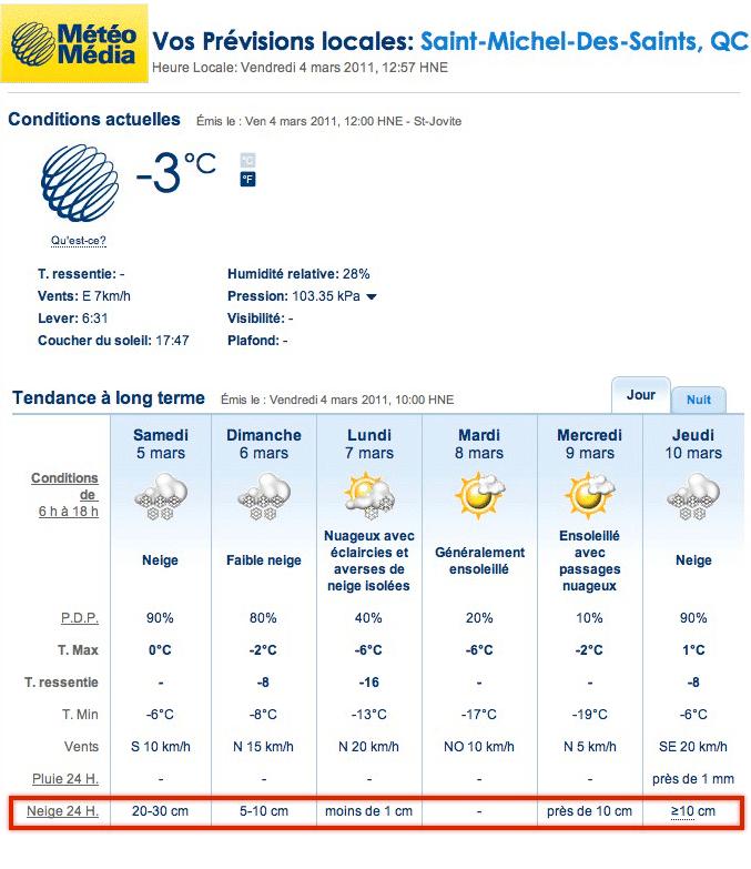 prevision meteo canada