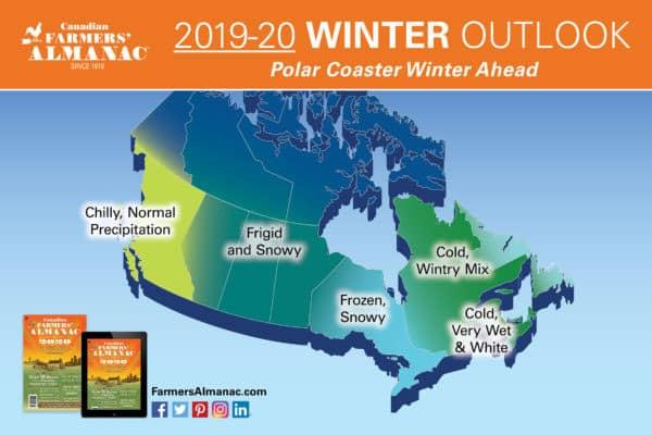 canadian farmer almanac 2020