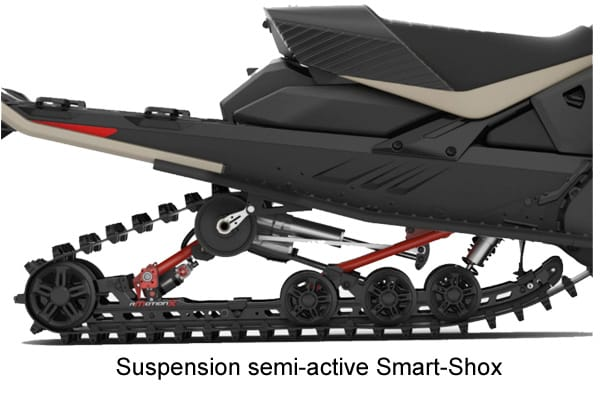 suspension Smart-Shox